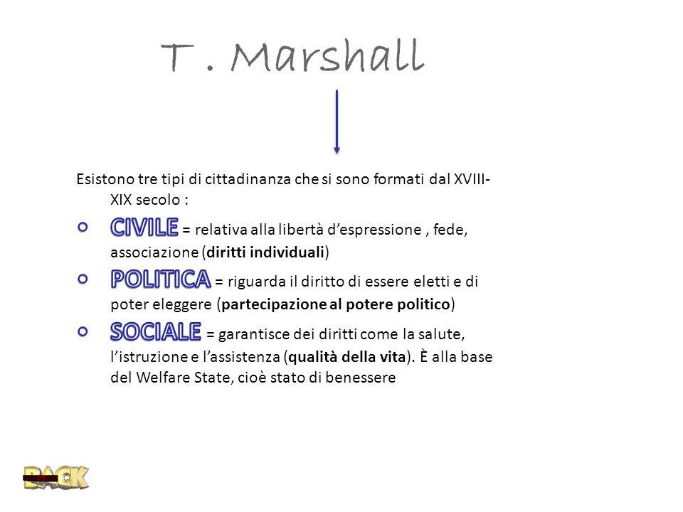 T . Marshall (1893-1981) Esistono tre tipi di cittadinanza che si sono formati dal XVIII-XIX secolo :