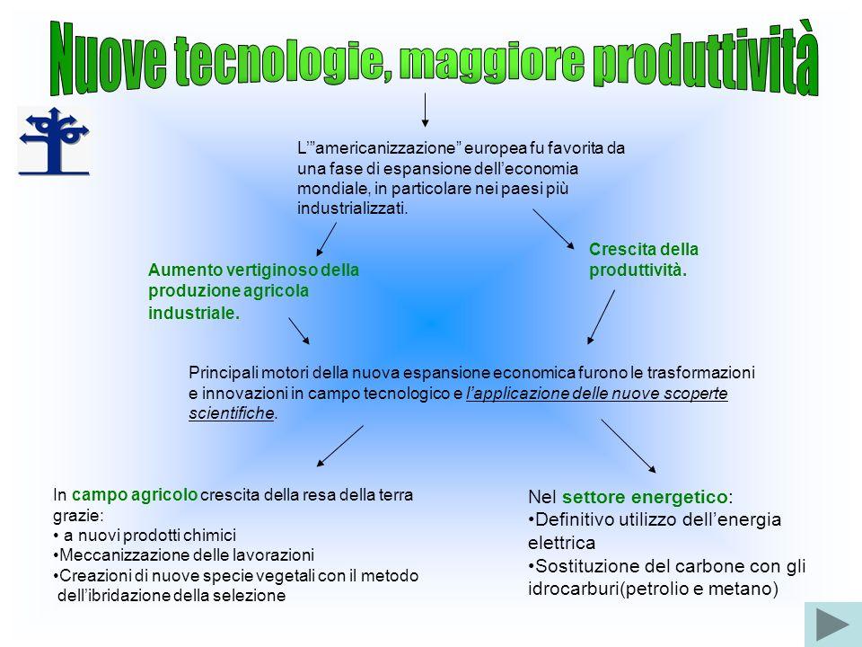 Nuove tecnologie, maggiore produttività