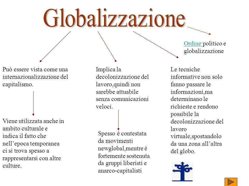 Globalizzazione Ordine politico e globalizzazione
