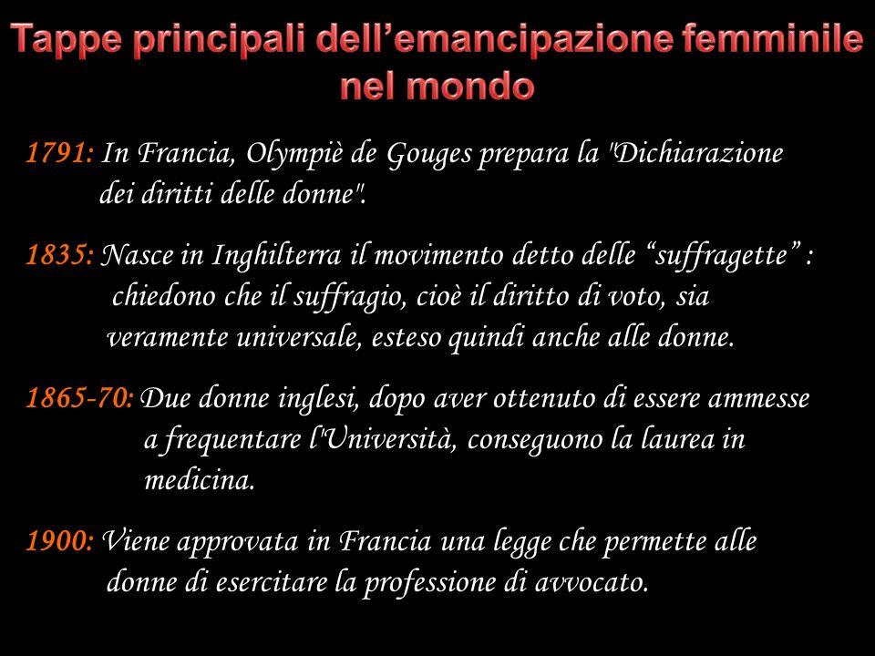 Tappe principali dell'emancipazione femminile nel mondo
