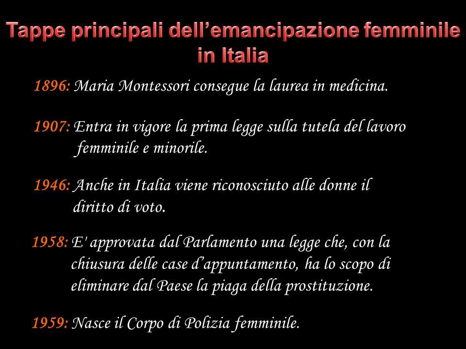 Tappe principali dell'emancipazione femminile in Italia