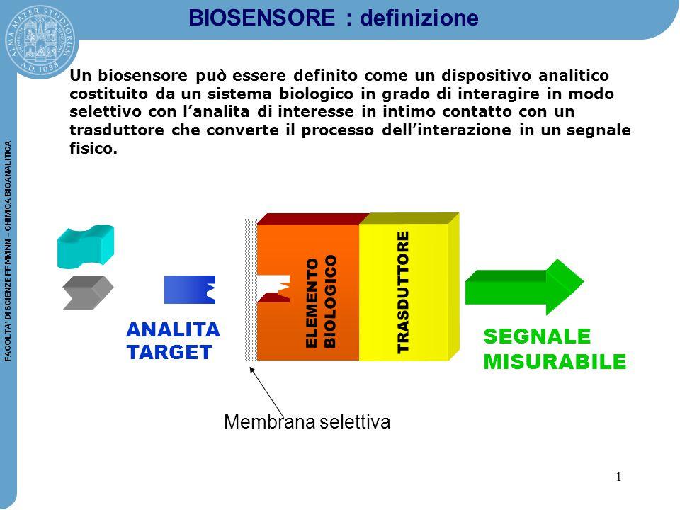 BIOSENSORE : definizione