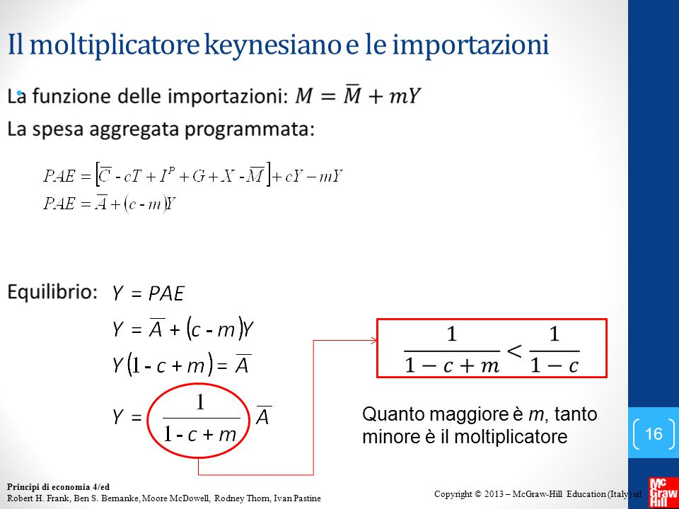 Il moltiplicatore keynesiano e le importazioni