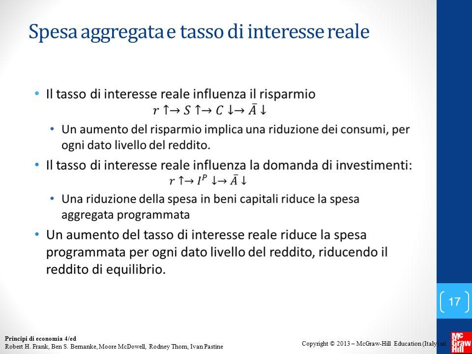Spesa aggregata e tasso di interesse reale