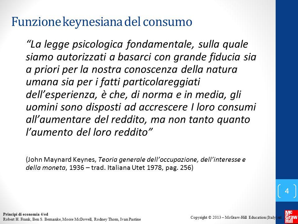 Funzione keynesiana del consumo