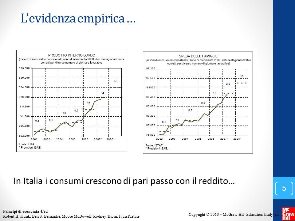 L'evidenza empirica … In Italia i consumi crescono di pari passo con il reddito…