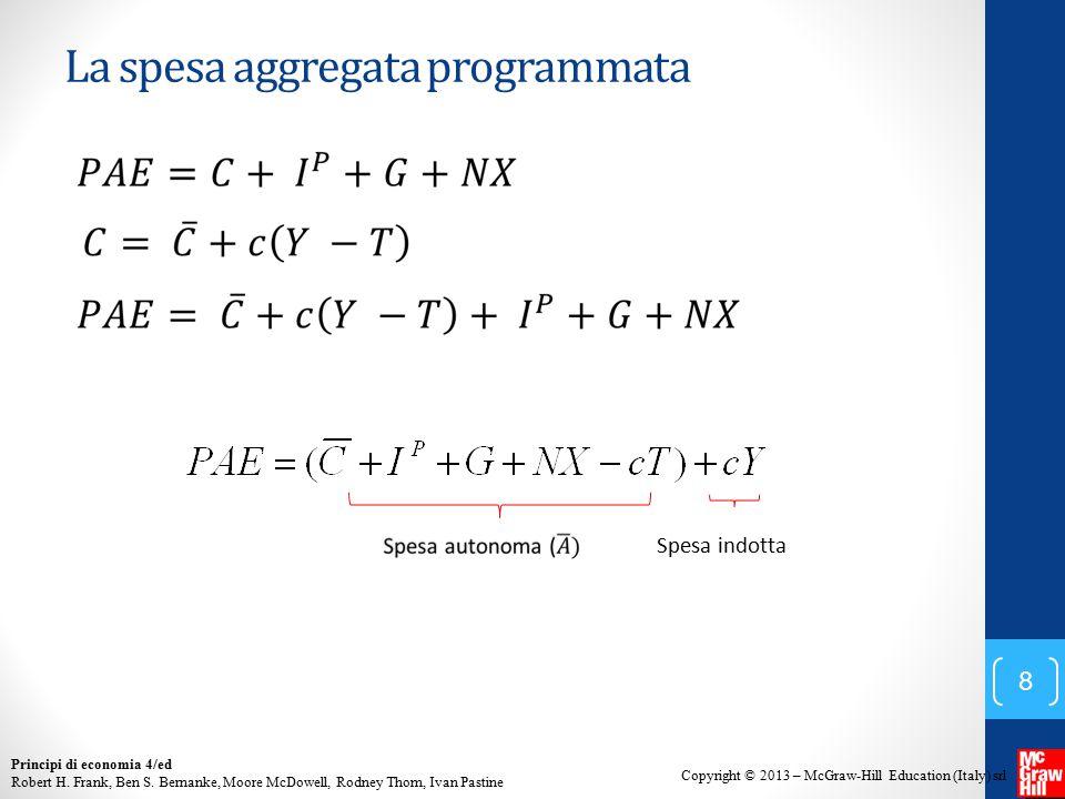 La spesa aggregata programmata