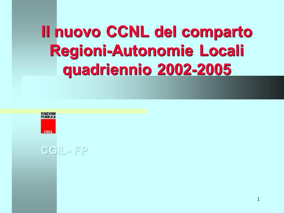 Il nuovo CCNL del comparto Regioni-Autonomie Locali quadriennio 2002-2005