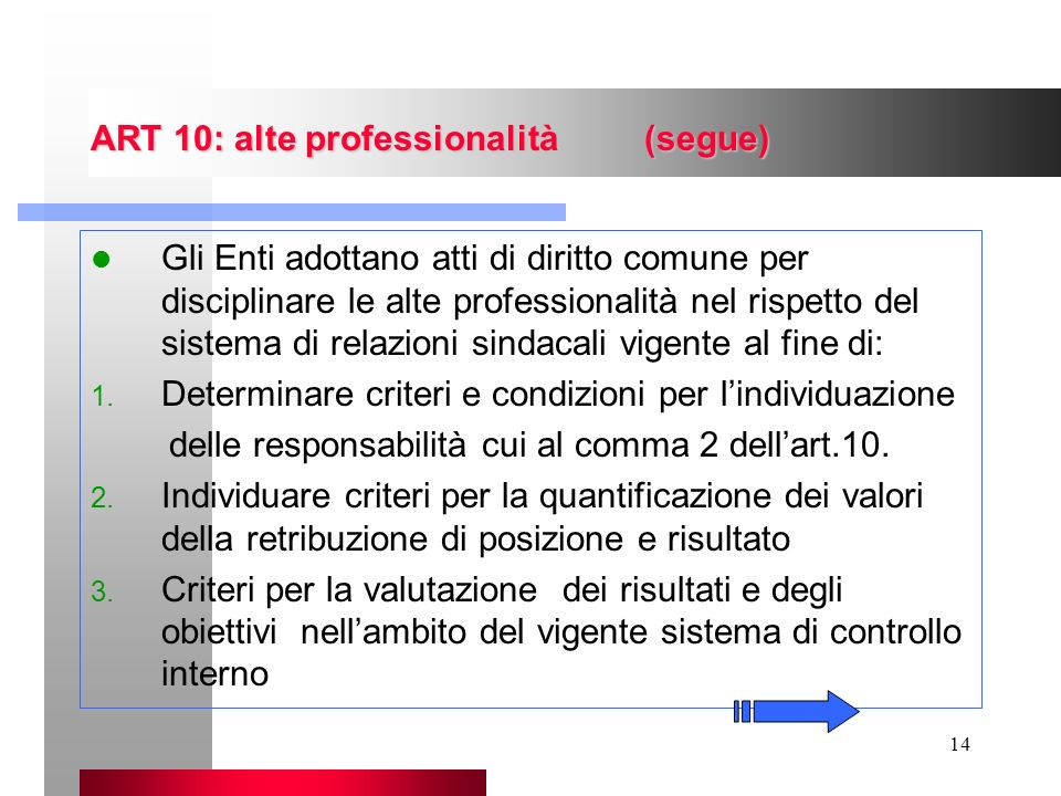 ART 10: alte professionalità (segue)