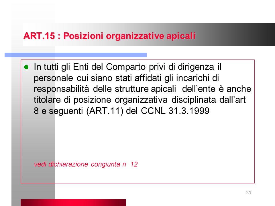 ART.15 : Posizioni organizzative apicali