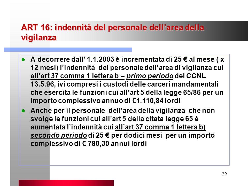 ART 16: indennità del personale dell'area della vigilanza