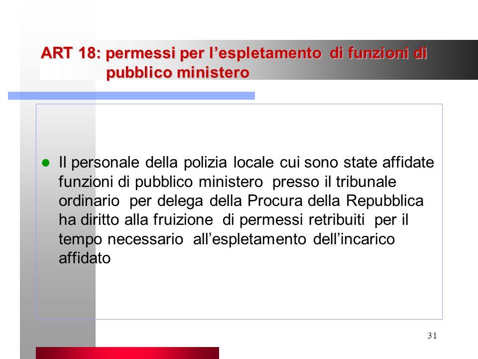 ART 18: permessi per l'espletamento di funzioni di pubblico ministero