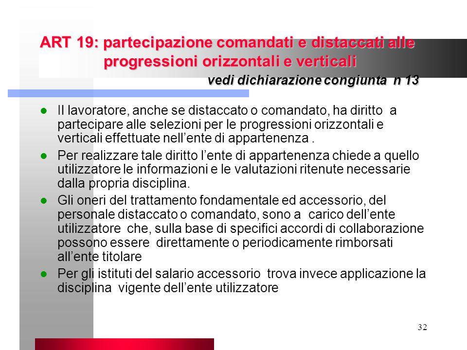 ART 19: partecipazione comandati e distaccati alle