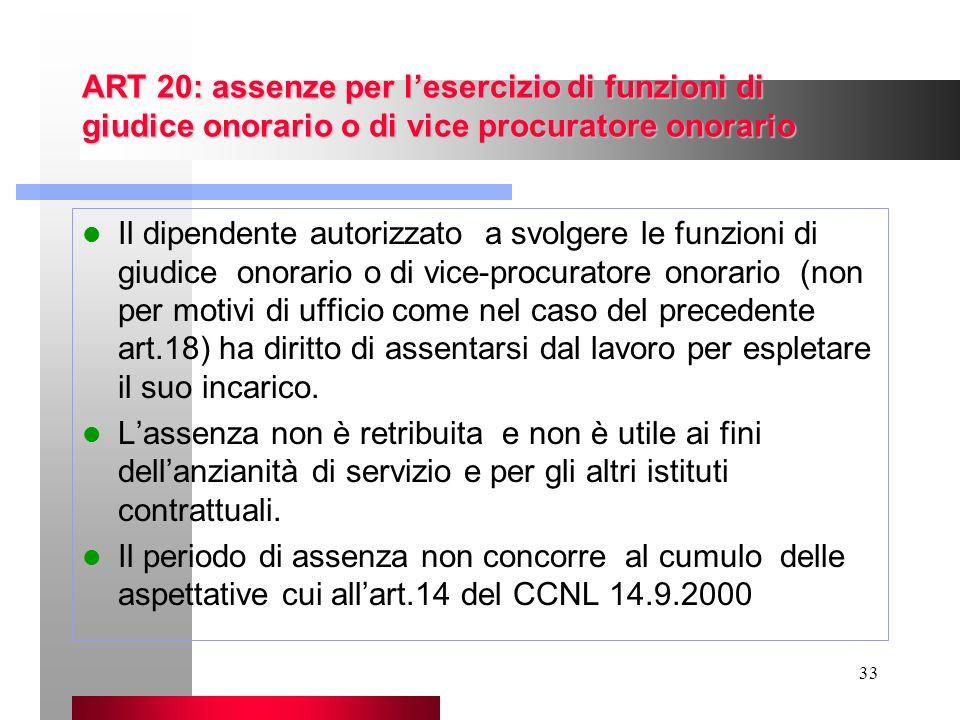 ART 20: assenze per l'esercizio di funzioni di giudice onorario o di vice procuratore onorario