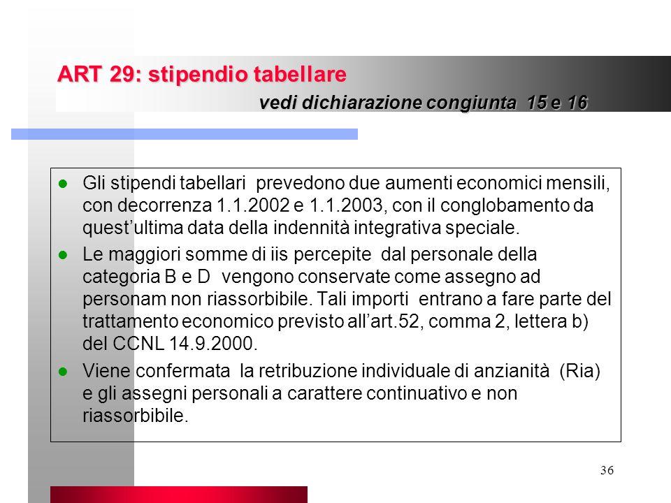 ART 29: stipendio tabellare vedi dichiarazione congiunta 15 e 16