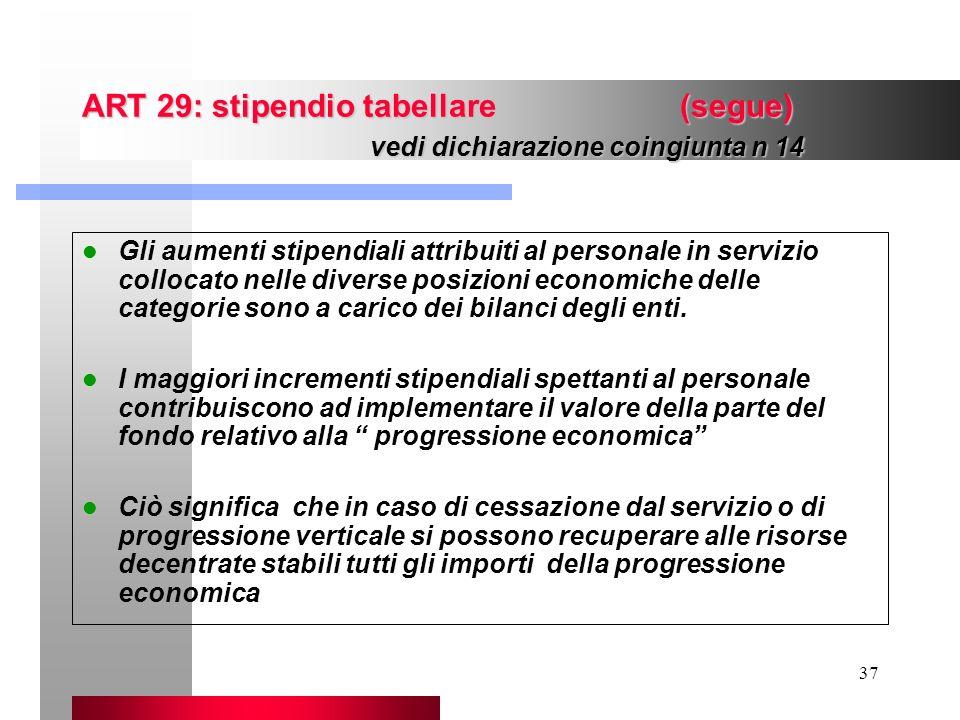 ART 29: stipendio tabellare (segue) vedi dichiarazione coingiunta n 14