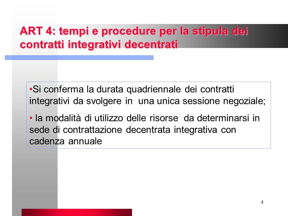 ART 4: tempi e procedure per la stipula dei contratti integrativi decentrati