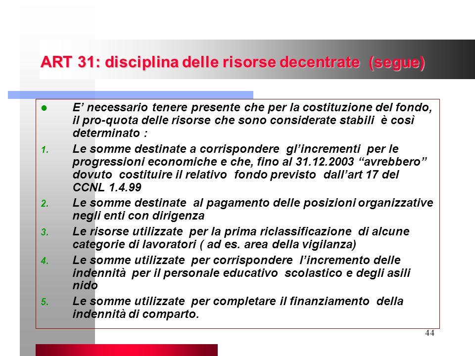 ART 31: disciplina delle risorse decentrate (segue)