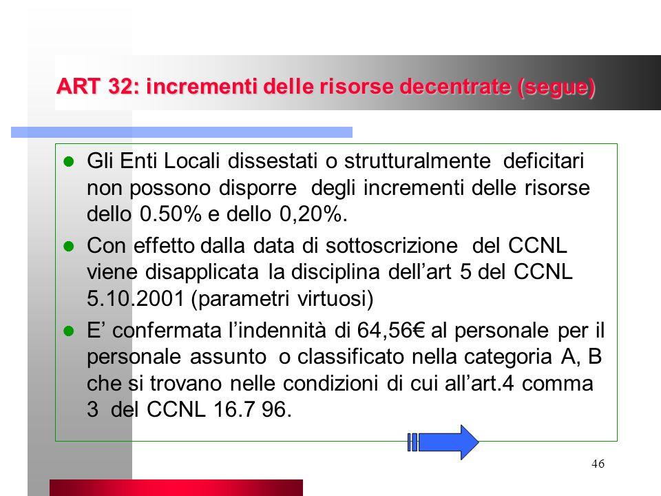 ART 32: incrementi delle risorse decentrate (segue)