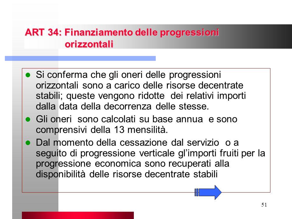 ART 34: Finanziamento delle progressioni orizzontali
