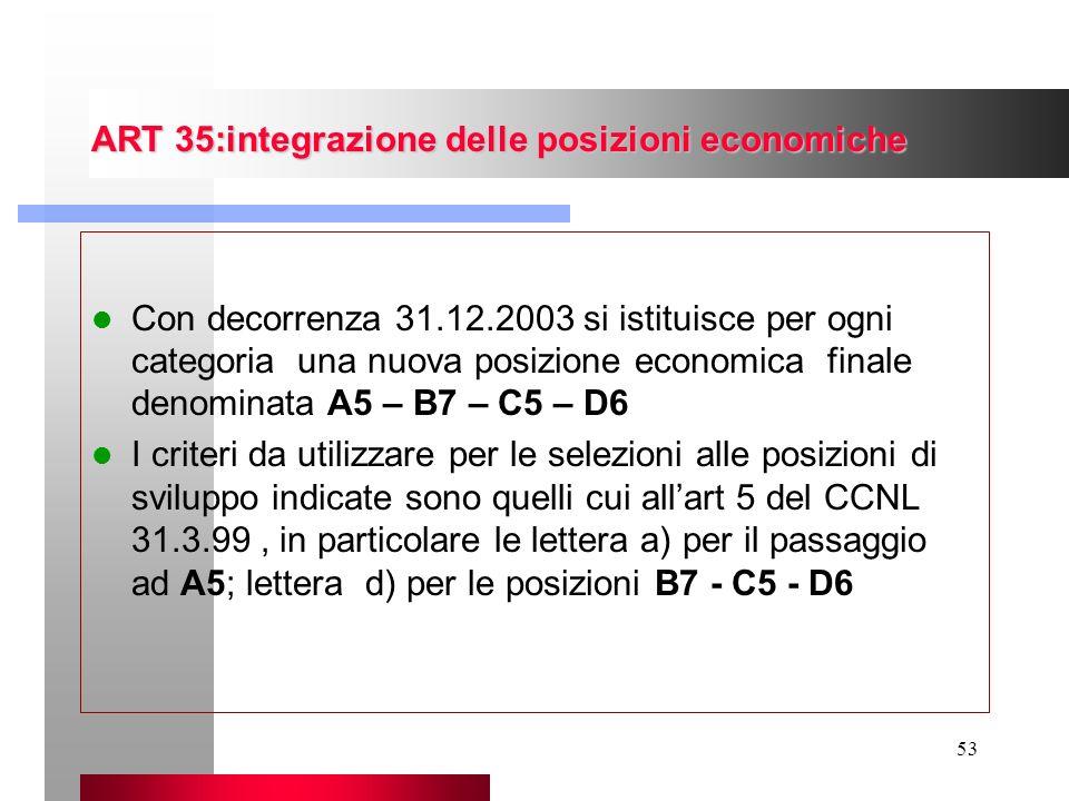 ART 35:integrazione delle posizioni economiche