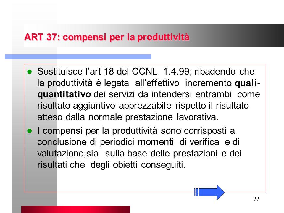 ART 37: compensi per la produttività