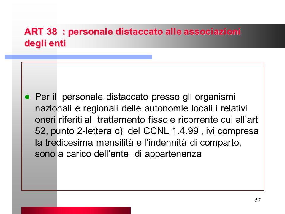 ART 38 : personale distaccato alle associazioni degli enti