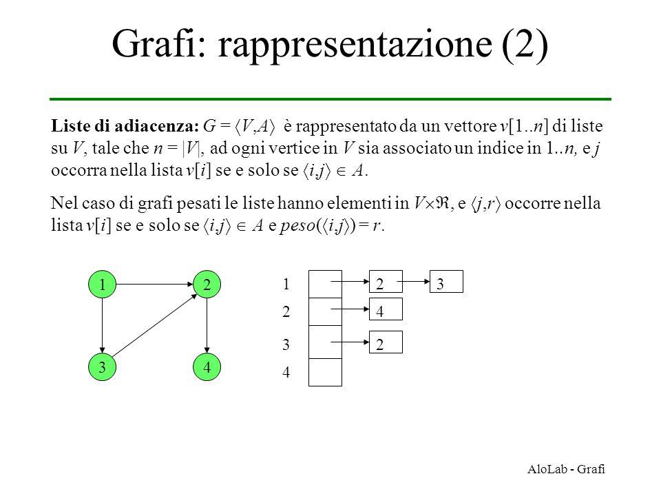 Grafi: rappresentazione (2)