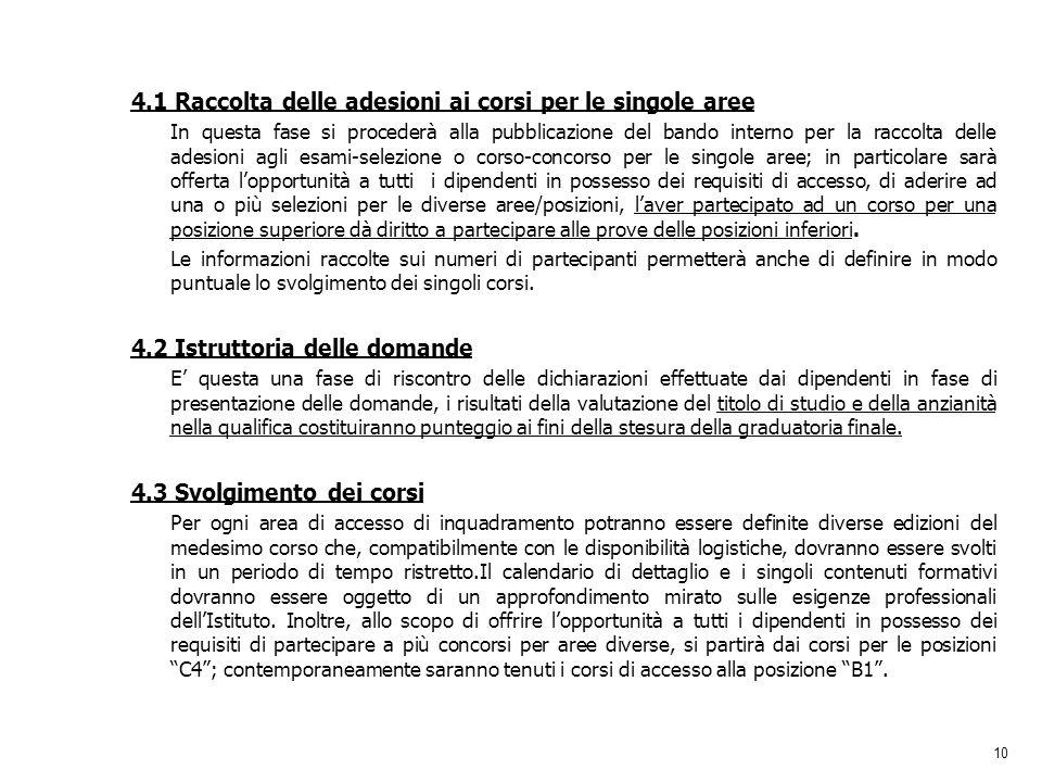 4.1 Raccolta delle adesioni ai corsi per le singole aree