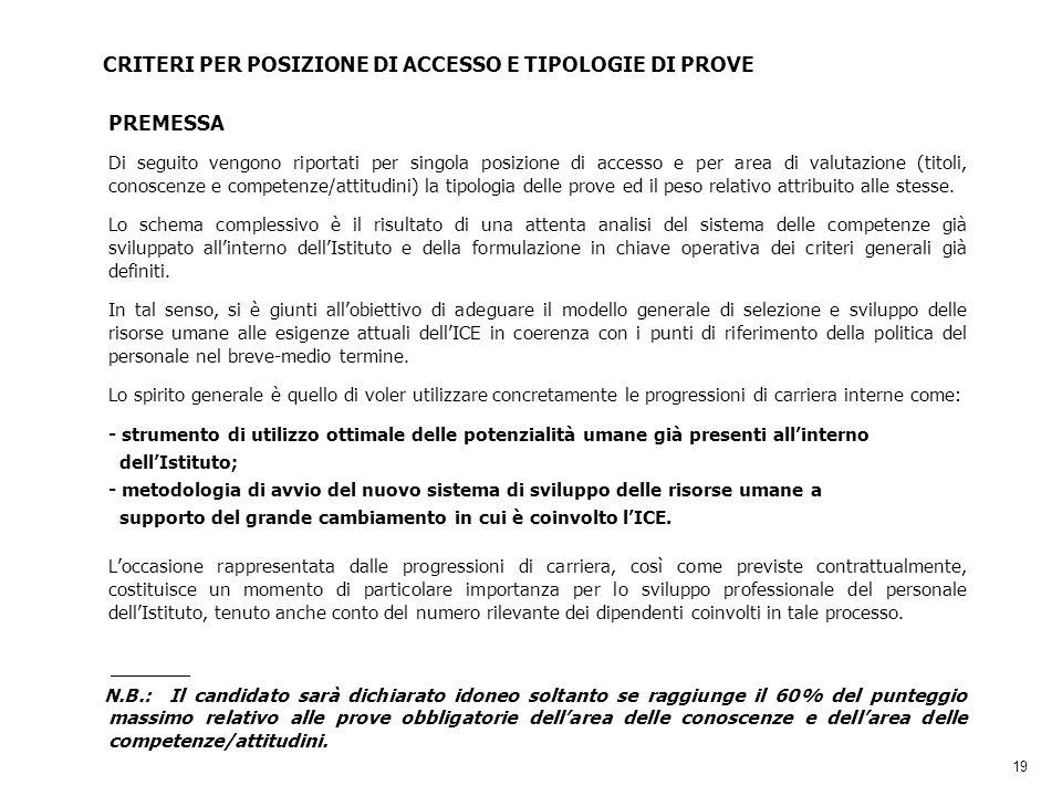 CRITERI PER POSIZIONE DI ACCESSO E TIPOLOGIE DI PROVE