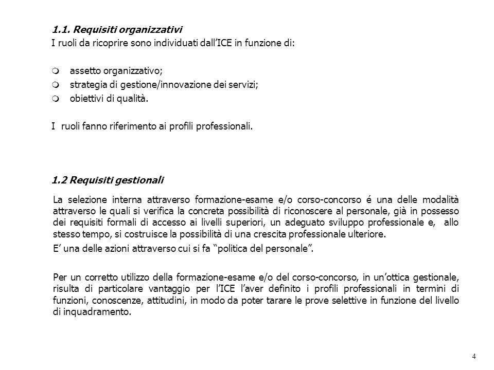 1.1. Requisiti organizzativi