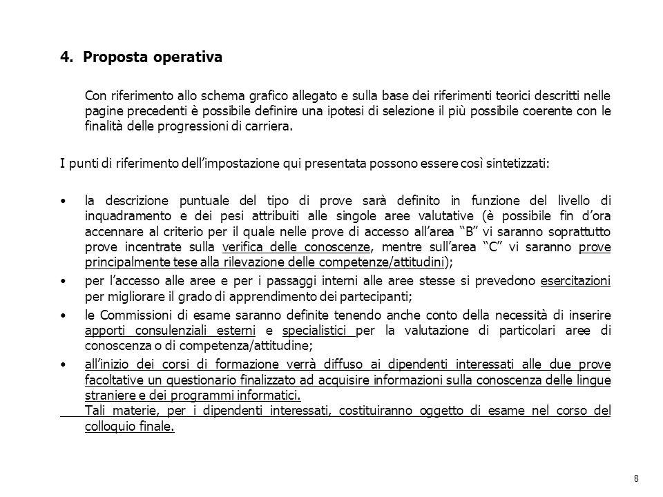 4. Proposta operativa