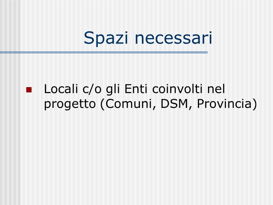 Spazi necessari Locali c/o gli Enti coinvolti nel progetto (Comuni, DSM, Provincia)