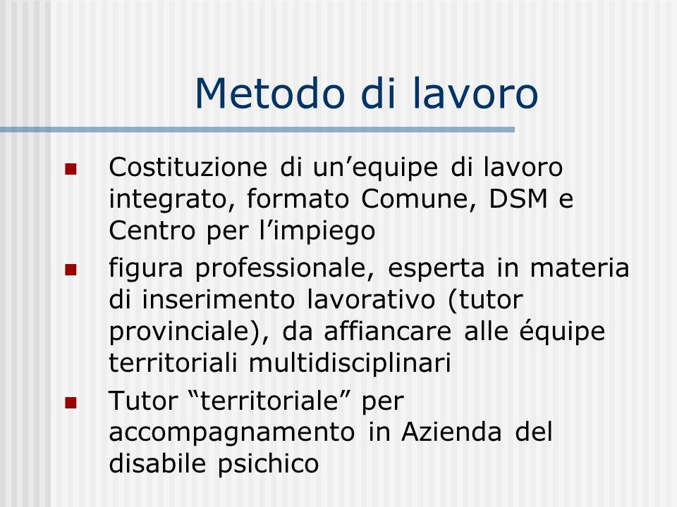 Metodo di lavoro Costituzione di un'equipe di lavoro integrato, formato Comune, DSM e Centro per l'impiego.