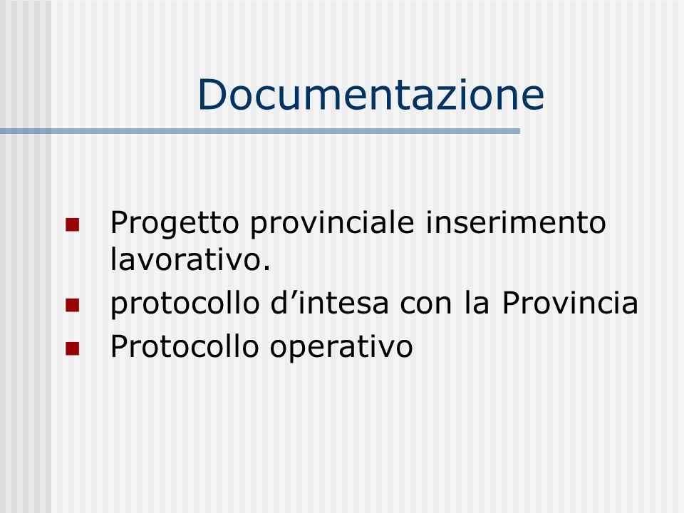 Documentazione Progetto provinciale inserimento lavorativo.