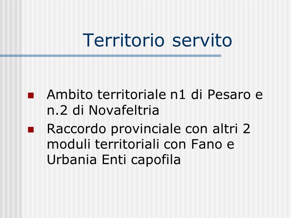 Territorio servito Ambito territoriale n1 di Pesaro e n.2 di Novafeltria.
