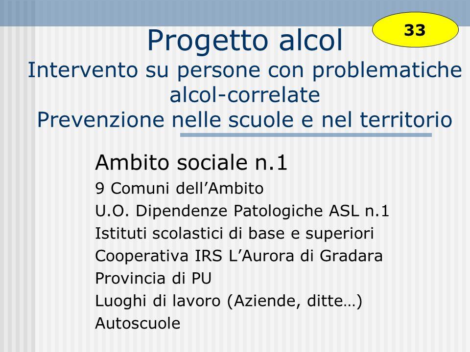 33 Progetto alcol Intervento su persone con problematiche alcol-correlate Prevenzione nelle scuole e nel territorio.