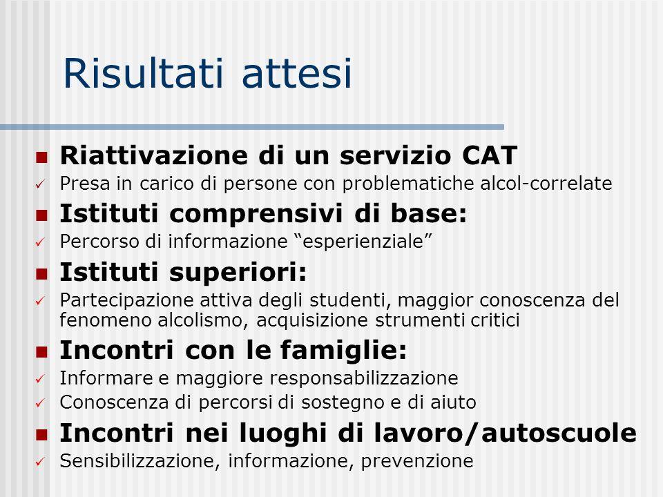Risultati attesi Riattivazione di un servizio CAT