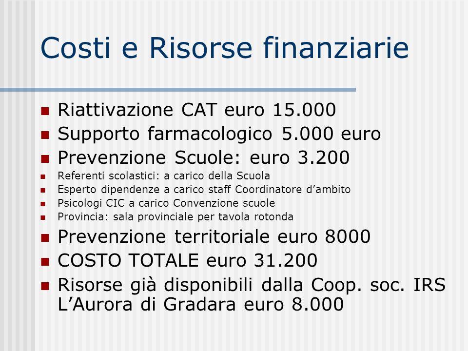Costi e Risorse finanziarie
