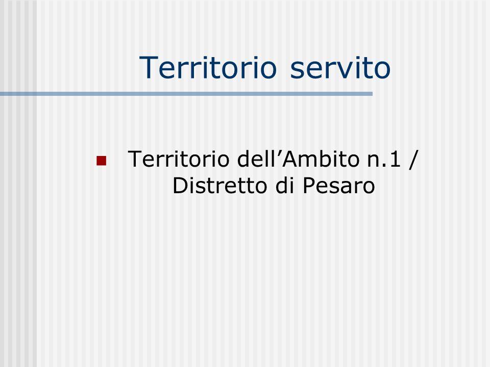 Territorio dell'Ambito n.1 / Distretto di Pesaro
