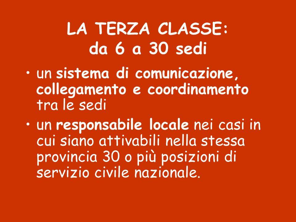 LA TERZA CLASSE: da 6 a 30 sedi