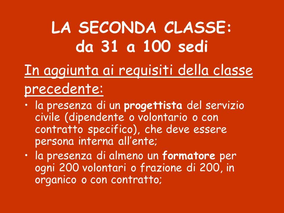 LA SECONDA CLASSE: da 31 a 100 sedi