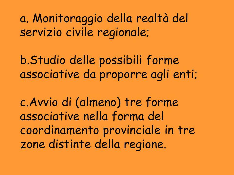 a. Monitoraggio della realtà del servizio civile regionale; b