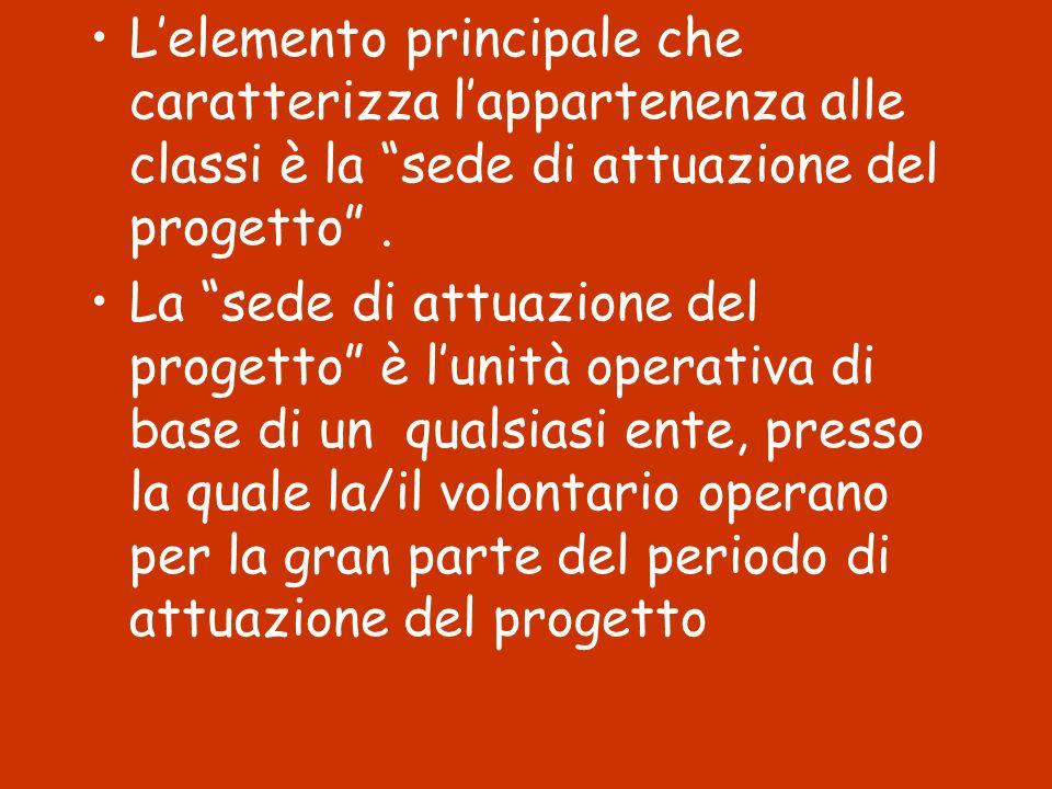 L'elemento principale che caratterizza l'appartenenza alle classi è la sede di attuazione del progetto .