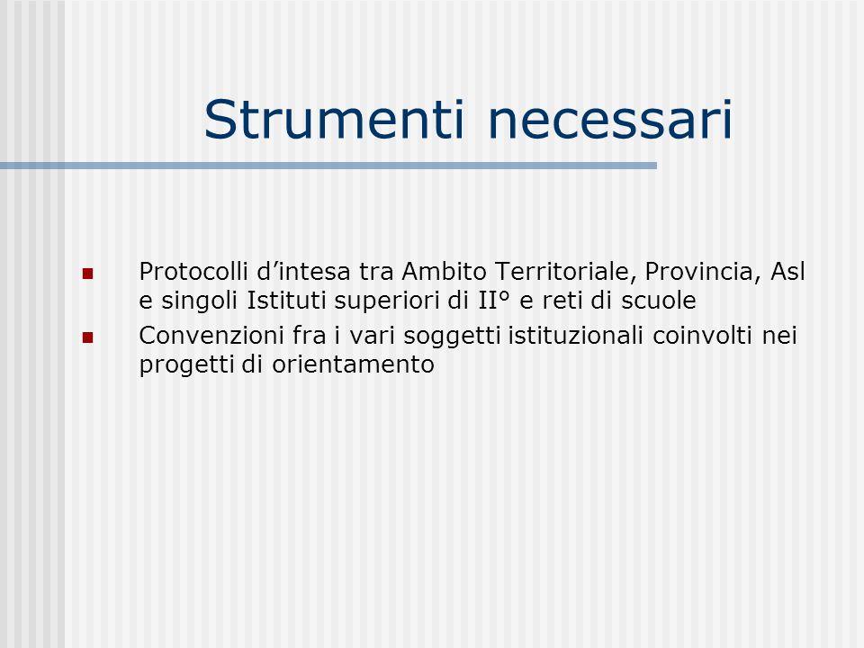 Strumenti necessari Protocolli d'intesa tra Ambito Territoriale, Provincia, Asl e singoli Istituti superiori di II° e reti di scuole.