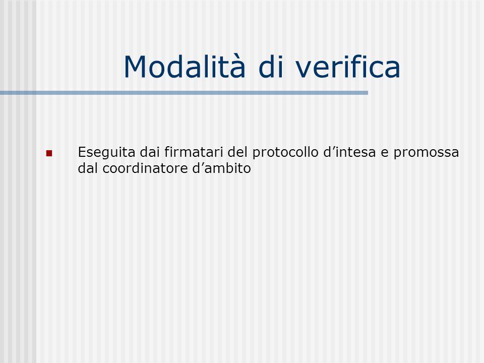 Modalità di verifica Eseguita dai firmatari del protocollo d'intesa e promossa dal coordinatore d'ambito.