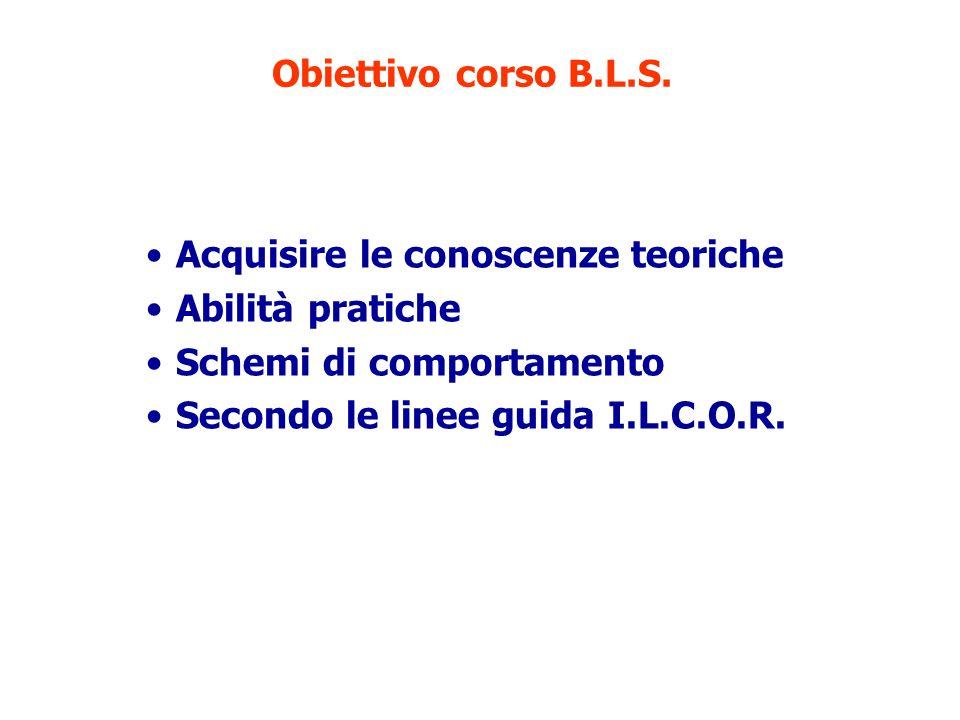 Obiettivo corso B.L.S. Acquisire le conoscenze teoriche. Abilità pratiche. Schemi di comportamento.
