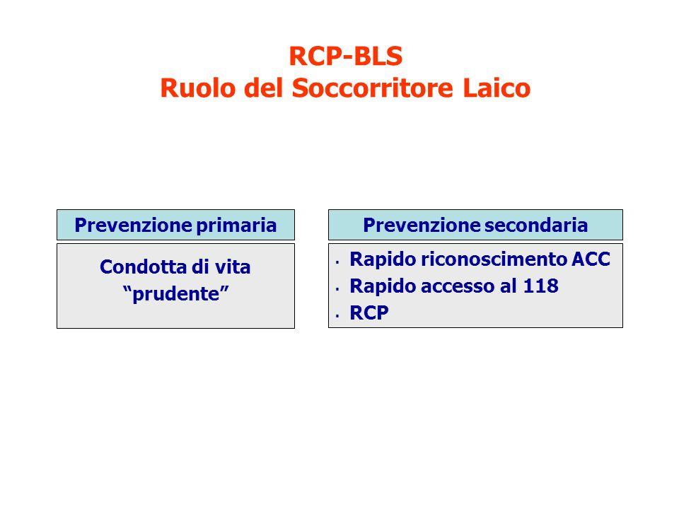 RCP-BLS Ruolo del Soccorritore Laico