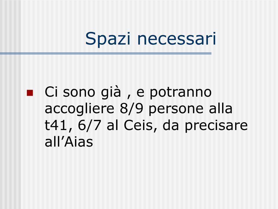 Spazi necessari Ci sono già , e potranno accogliere 8/9 persone alla t41, 6/7 al Ceis, da precisare all'Aias.