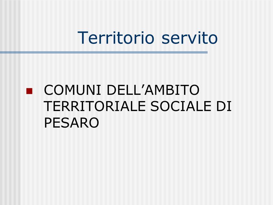 Territorio servito COMUNI DELL'AMBITO TERRITORIALE SOCIALE DI PESARO
